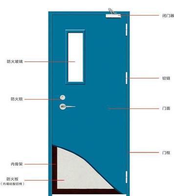 厂家定做销售钢质隔音门,高档优质隔音门,KTV隔音门